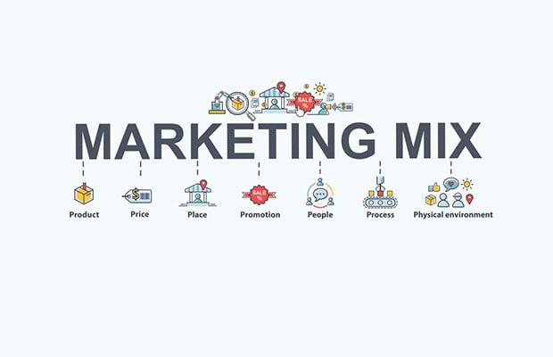 proses marketing mix